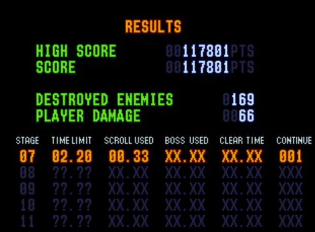 Alien Soldier 117,801 points