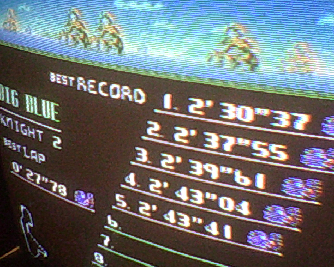 DuckGWR: F-Zero: Big Blue [Beginner] (SNES/Super Famicom) 0:02:30.37 points on 2014-12-22 18:22:49
