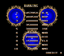 BarryBloso: Chimera Beast [Prototype] (Arcade Emulated / M.A.M.E.) 1,457,950 points on 2014-12-25 04:56:22