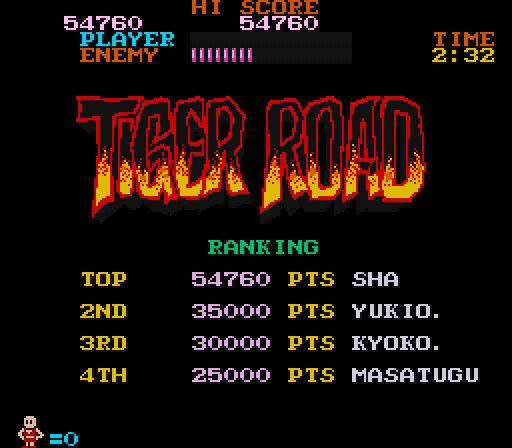 Shahbaz: Tiger Road [tigeroad] (Arcade Emulated / M.A.M.E.) 54,760 points on 2014-12-25 07:15:03