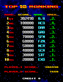 BarryBloso: Nebulas Ray [nebulray] (Arcade Emulated / M.A.M.E.) 302,490 points on 2015-01-03 05:35:07