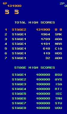 BarryBloso: GunNail [gunnail] (Arcade Emulated / M.A.M.E.) 131,900 points on 2015-01-17 04:34:30