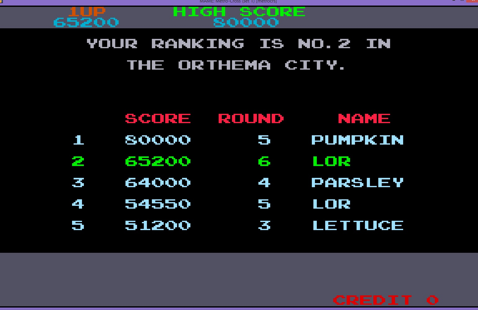 Metro-Cross 65,200 points