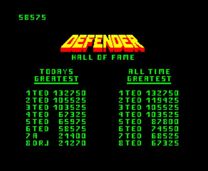 Defender 132,750 points