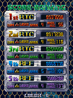 DoDonPachi 8,937,590 points