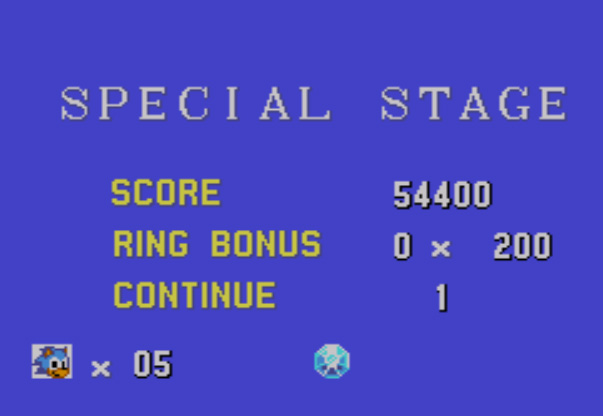 Sonic the Hedgehog 54,400 points