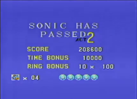 Sonic the Hedgehog 219,600 points
