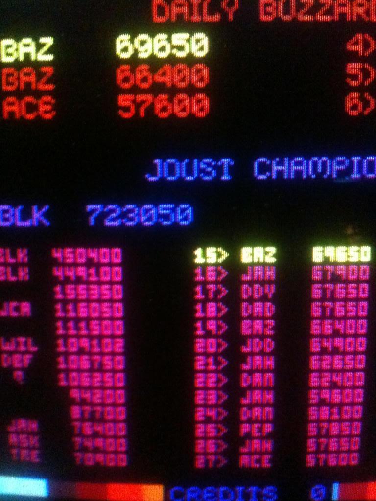Joust 69,650 points