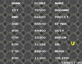 BarryBloso: Bakutotsu Kijuutei [bakutotu] (Arcade Emulated / M.A.M.E.) 31,152 points on 2015-03-12 06:18:17