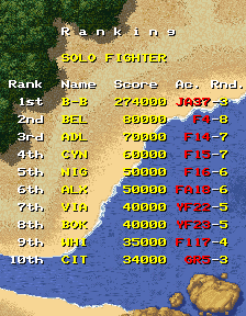 BarryBloso: Fighter & Attacker [US] [fghtatck] (Arcade Emulated / M.A.M.E.) 274,000 points on 2015-03-20 07:07:14