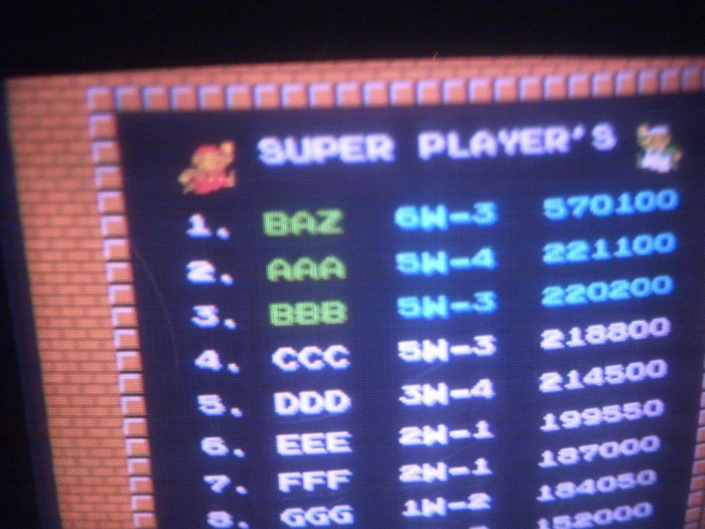vs. Super Mario Bros 570,100 points
