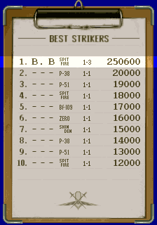 BarryBloso: Strikers 1945 (Arcade Emulated / M.A.M.E.) 250,600 points on 2015-03-26 06:08:06