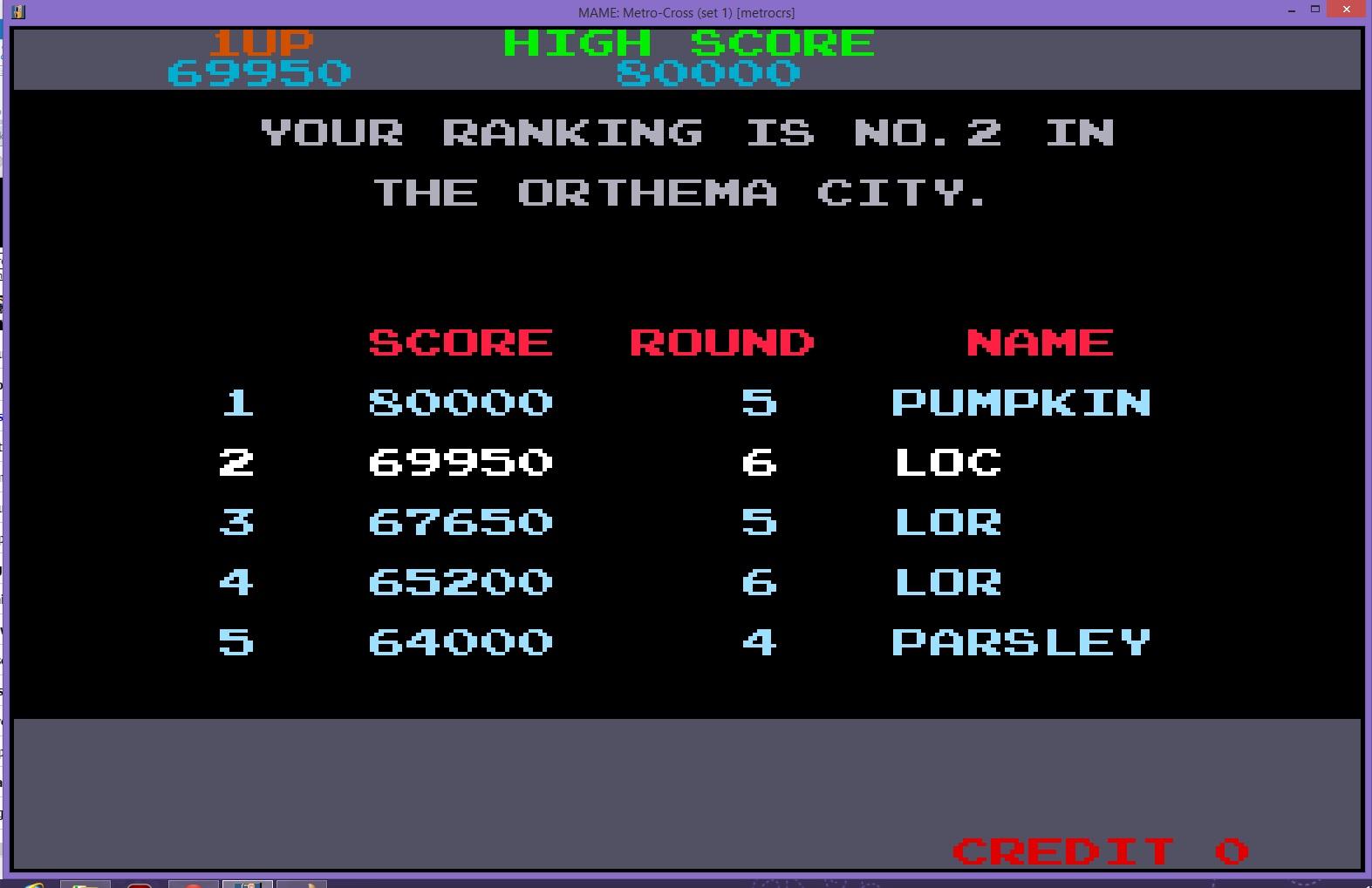 Metro-Cross 69,950 points