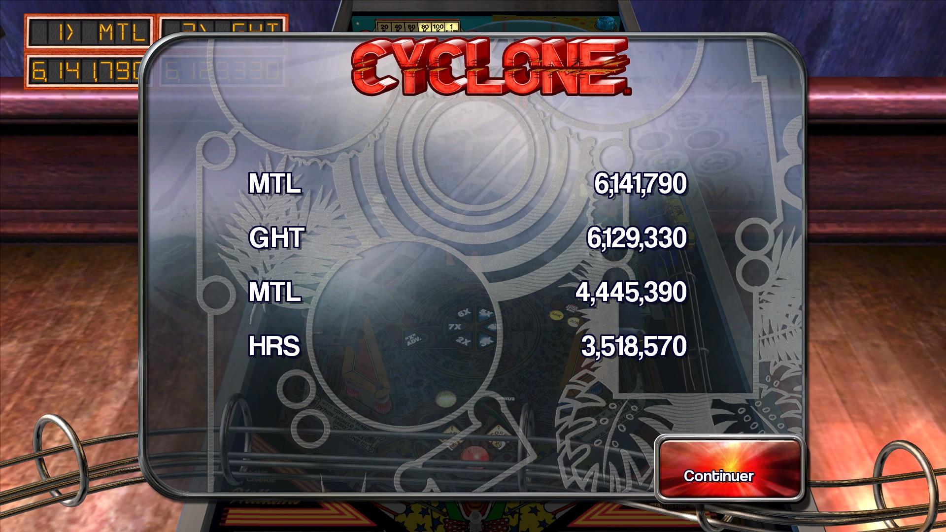 Mantalow: Pinball Arcade: Cyclone (PC) 6,141,790 points on 2015-03-29 04:22:05