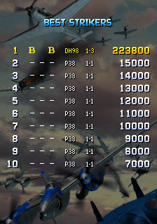 BarryBloso: Strikers 1945 II (Arcade Emulated / M.A.M.E.) 223,800 points on 2015-03-29 04:58:34
