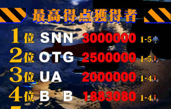 BarryBloso: Soukyugurentai / Terra Driver [sokyugrt] (Arcade Emulated / M.A.M.E.) 1,883,080 points on 2015-04-09 06:44:15
