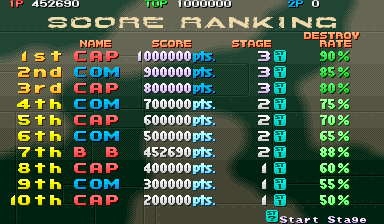 BarryBloso: 1944 (Arcade Emulated / M.A.M.E.) 452,690 points on 2015-04-10 19:12:15