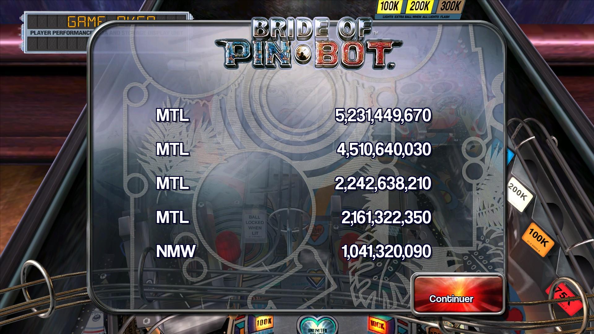 Mantalow: Pinball Arcade: The Machine: Bride of Pin*Bot (PC) 5,231,449,670 points on 2015-04-11 05:32:27
