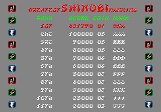 Shahbaz: Shinobi (Arcade Emulated / M.A.M.E.) 431,790 points on 2015-05-03 07:26:32