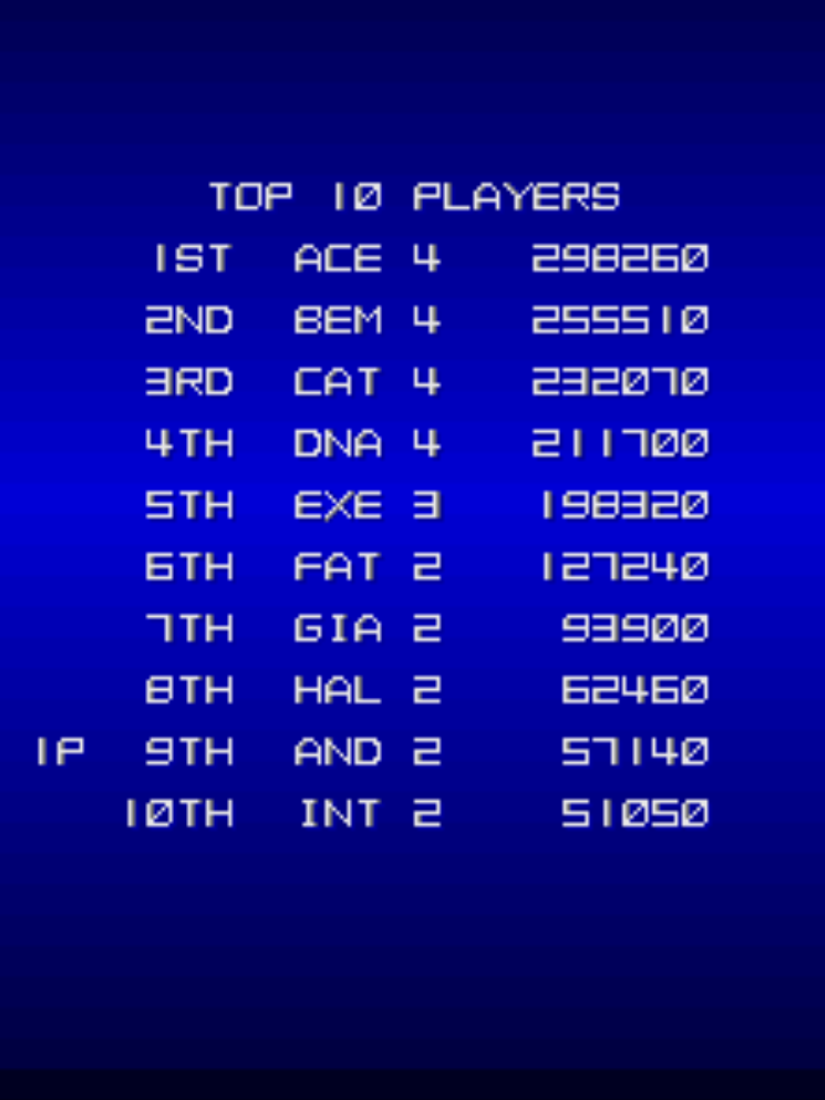 Jigg: Lightning Fighters [lgtnfght] (Arcade Emulated / M.A.M.E.) 57,140 points on 2015-05-08 18:27:57