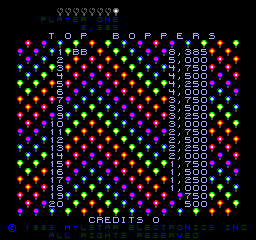 BarryBloso: Screw Loose [screwloo] (Arcade Emulated / M.A.M.E.) 8,385 points on 2015-06-06 07:45:29