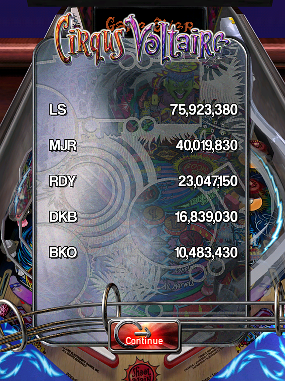 DarrylB: Pinball Arcade: Circus Voltaire (iOS) 16,839,030 points on 2015-06-14 23:18:55
