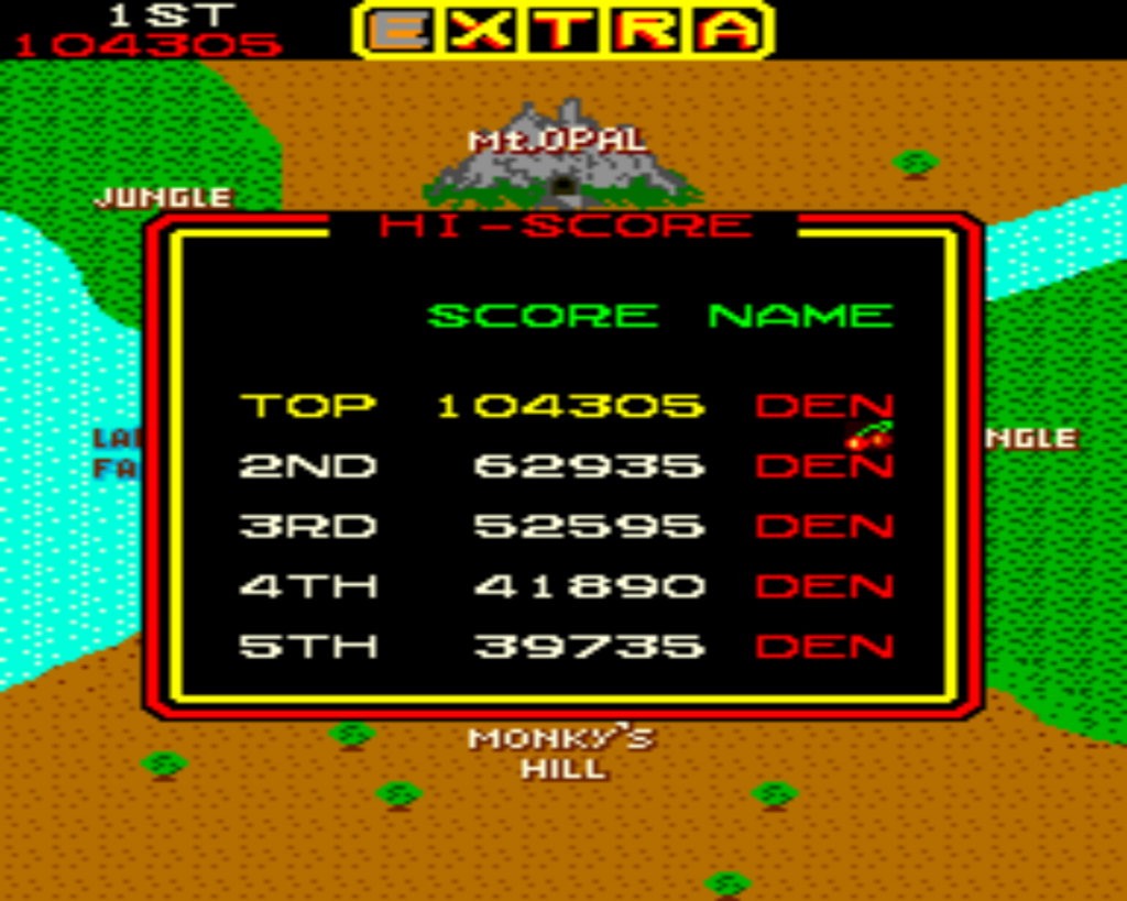 GimmeClassics: Jumping Jack (Arcade Emulated / M.A.M.E.) 104,305 points on 2013-09-15 12:16:46