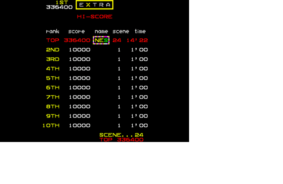 NESMike: Mr. Do (Arcade Emulated / M.A.M.E.) 336,400 points on 2013-12-08 13:11:30
