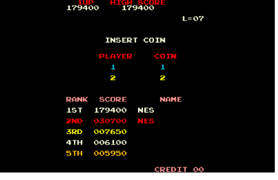 Crazy Kong 179,400 points