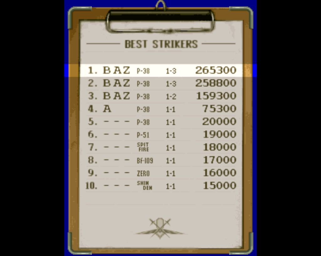 Strikers 1945 265,300 points