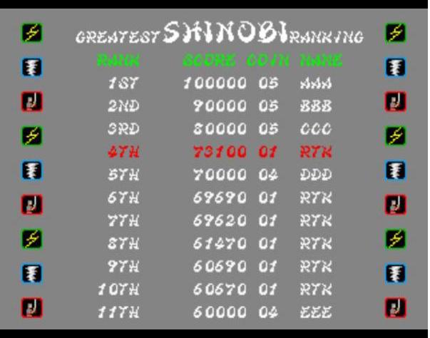 Shinobi 73,100 points