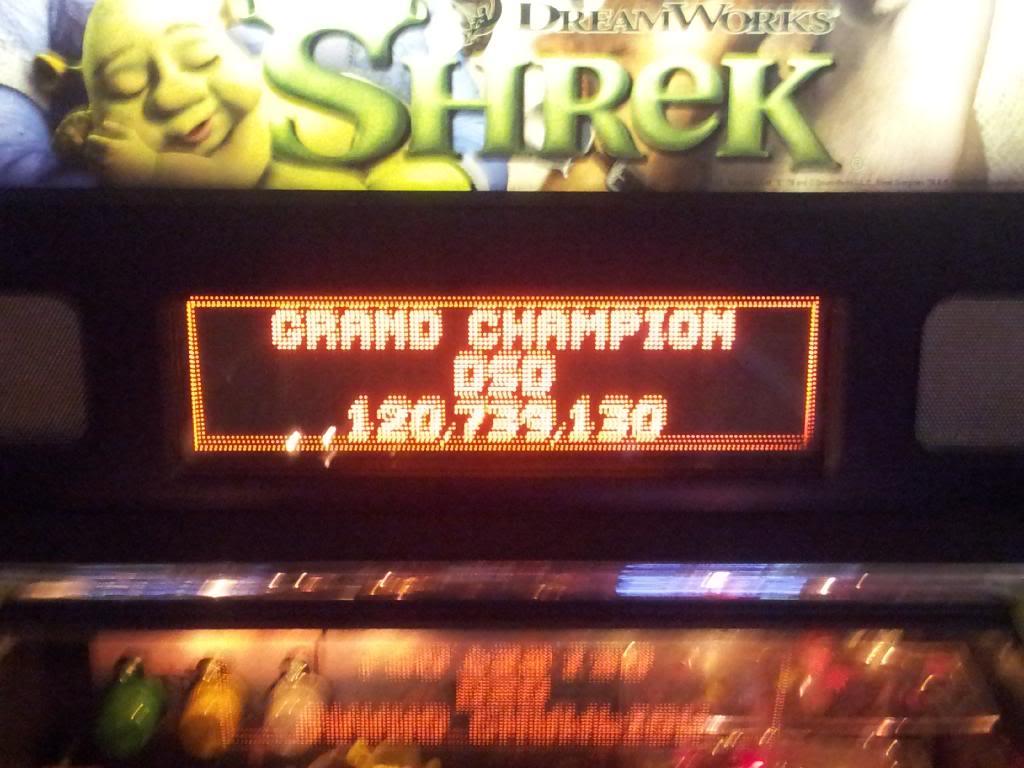 Shrek 120,739,130 points