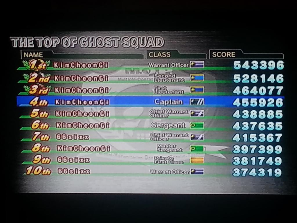 PeterKim: Ghost Squad (Wii) 455,926 points on 2014-01-21 19:00:40