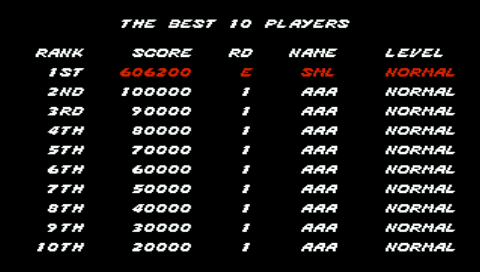 Streets of Rage 606,200 points