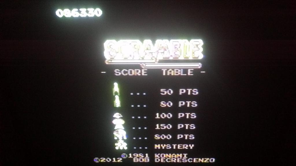 Scramble: Normal 86,330 points