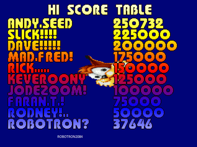 Bubsy: Fractured Furry Tales 37,646 points