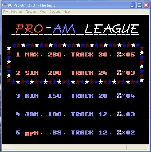arenafoot: R.C. Pro-Am II (NES/Famicom Emulated) 89 points on 2014-01-31 20:08:27