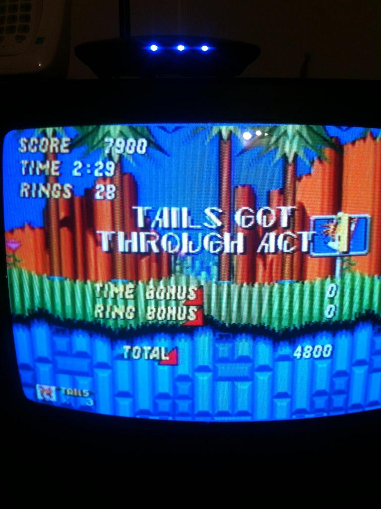 Sonic the Hedgehog 7,900 points