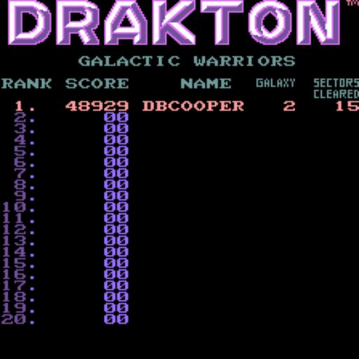 Drakton 48,929 points