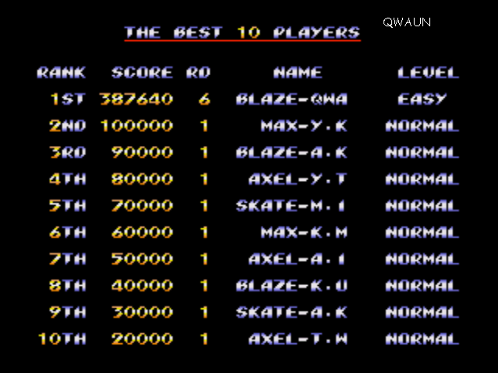 Qwaun: Streets of Rage 2: Easy (Sega Genesis / MegaDrive Emulated) 387,640 points on 2014-03-28 20:35:34