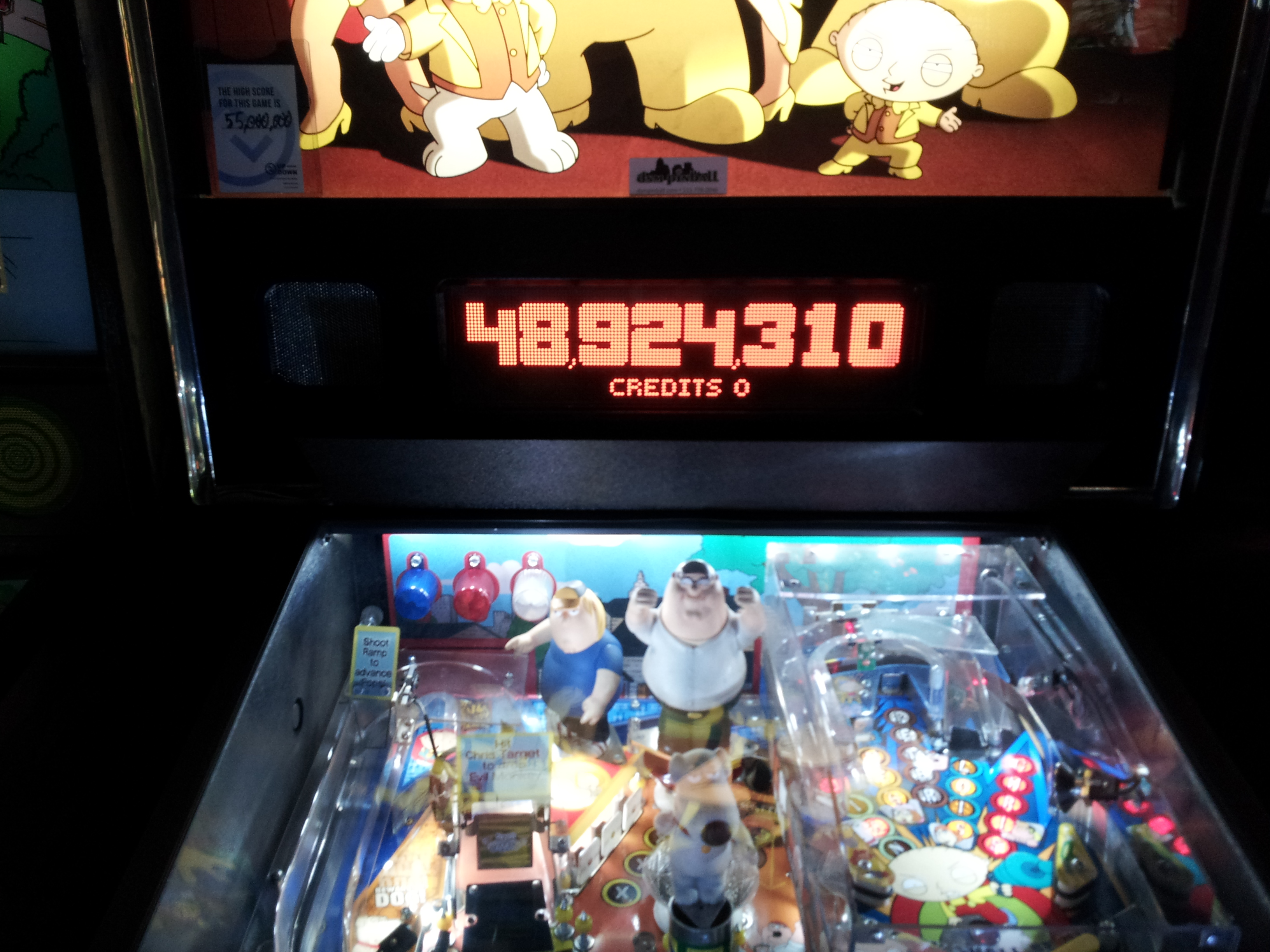 Family Guy 48,924,310 points