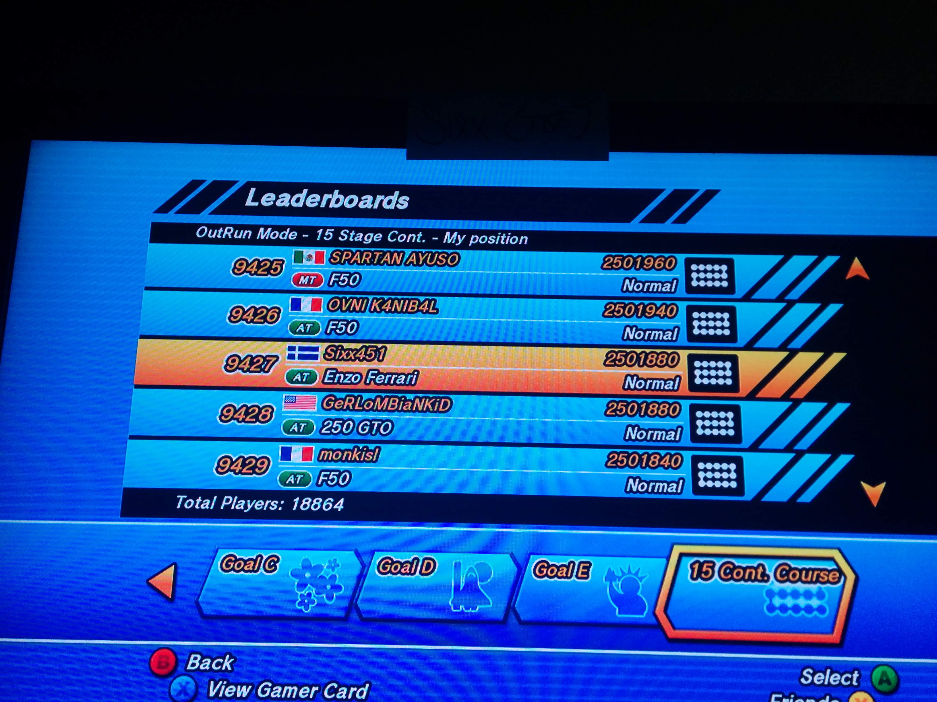 Sixx: Outrun Online Arcade: 15 Continuous Course (Xbox 360) 2,501,880 points on 2014-04-05 13:27:00