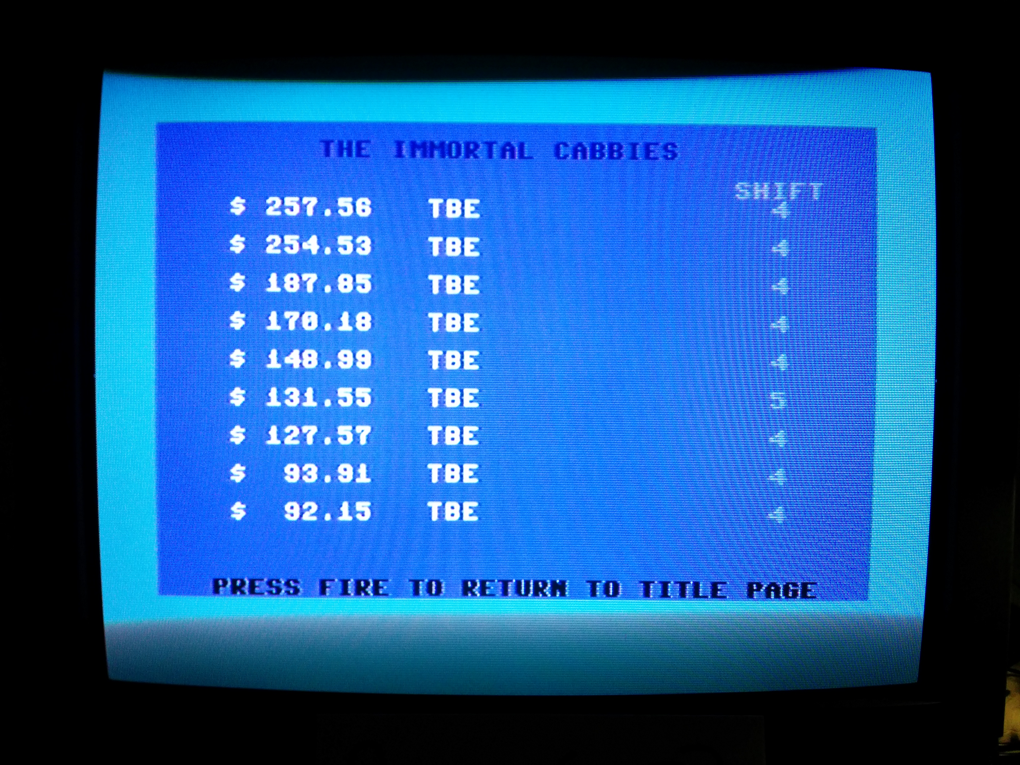 Sixx: Space Taxi (Commodore 64) 257 points on 2014-04-15 17:22:22