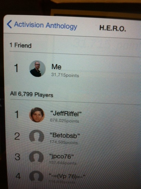 Activision Anthology: H.E.R.O. [Game 1B] 31,715 points