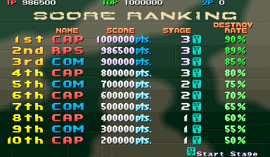 RichyS: 1944 (Arcade Emulated / M.A.M.E.) 986,500 points on 2014-05-03 16:17:01