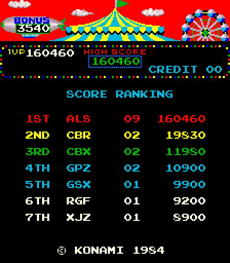 muscleandfitness: Circus Charlie [No Level Select] (Arcade Emulated / M.A.M.E.) 160,460 points on 2014-05-10 07:16:33