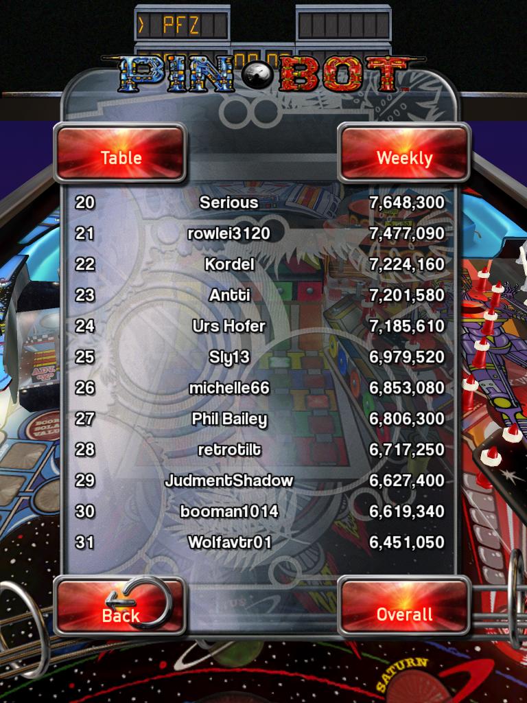 Pinball Arcade: Pinbot [3 balls] 7,648,300 points