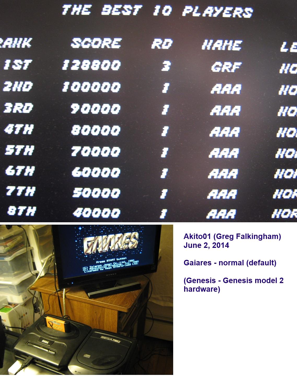 Gaiares 128,800 points
