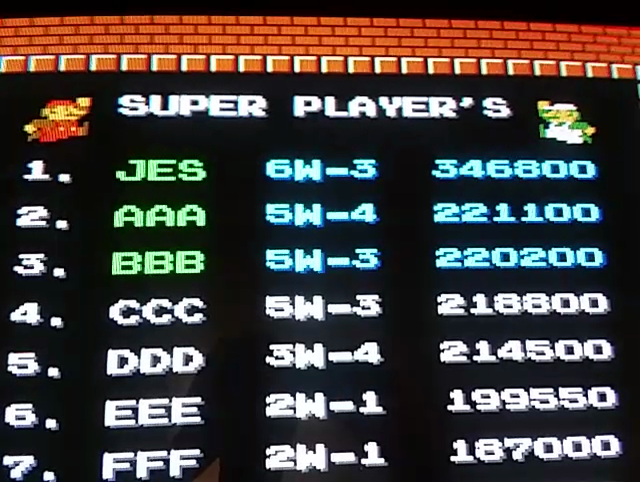 JES: vs. Super Mario Bros (Arcade Emulated / M.A.M.E.) 346,800 points on 2017-03-07 10:28:34